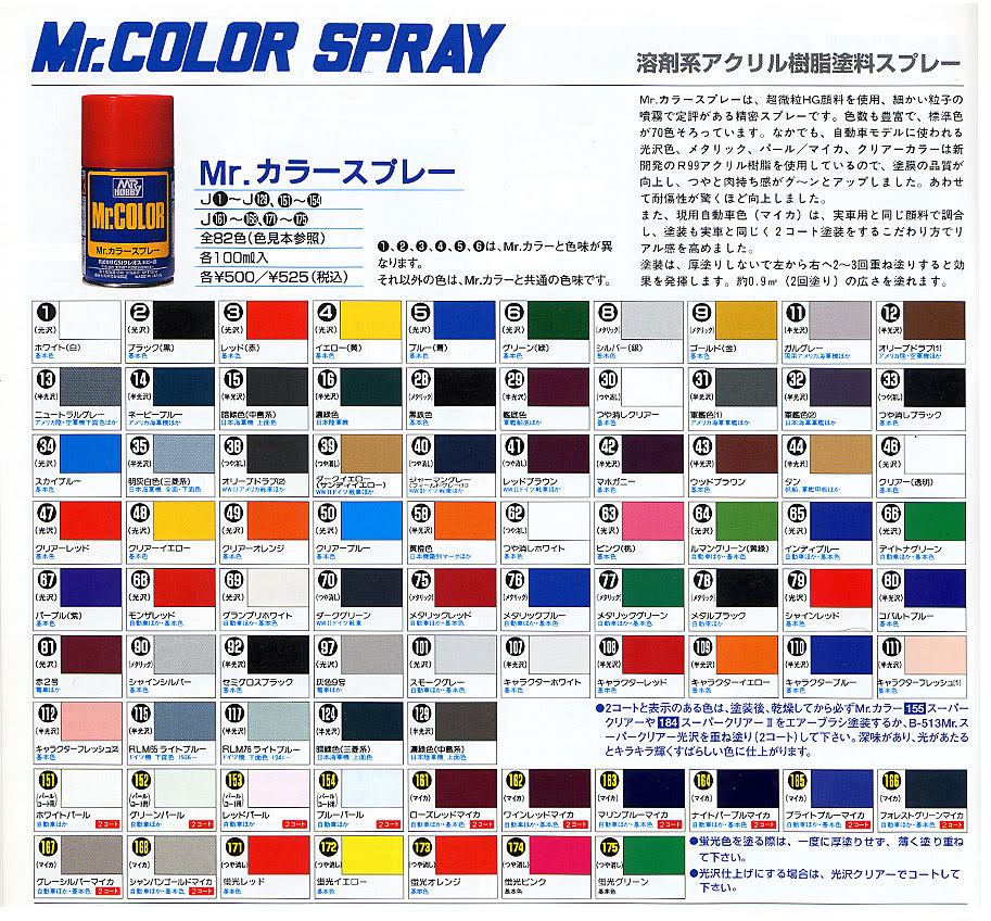 Mr Color Spray Color Chart Hampton Roads Scale Modelers